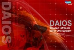 Каталог запчастей для погрузчиков Daewoo Doosan