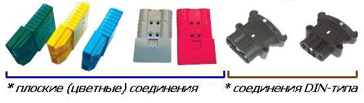 Типы коннекторов для тяговых батарей погрузчиков